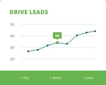 lead-gen-chart.jpg