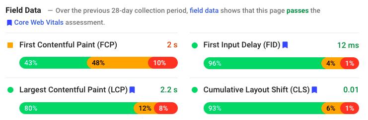 core-web-vitals-metrics