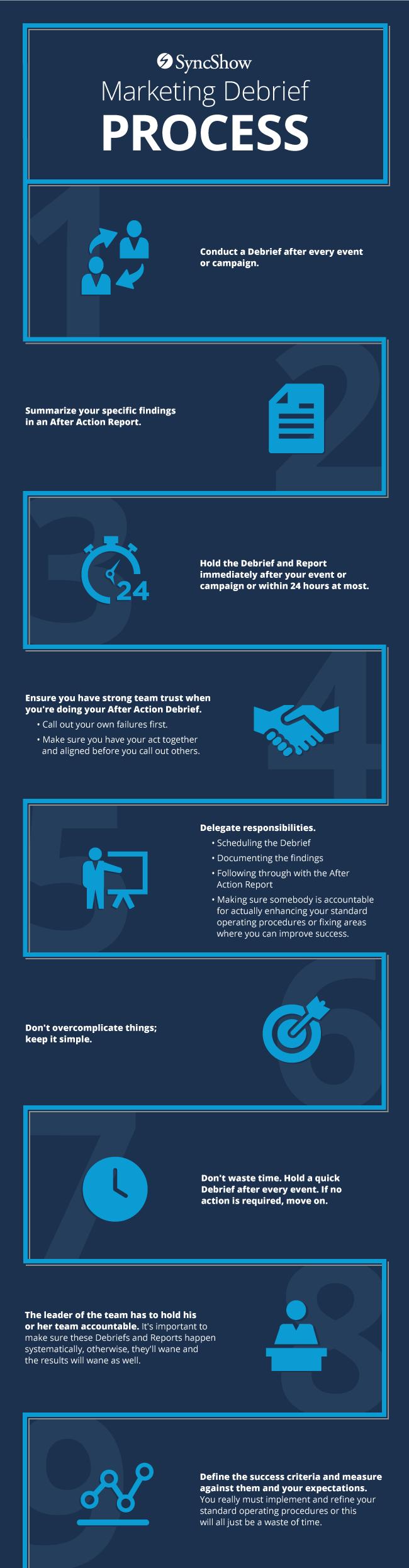 9-steps-infographic-V4