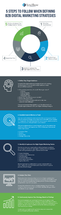 Digital-Marketing-Best-Practices-Infographic_v3