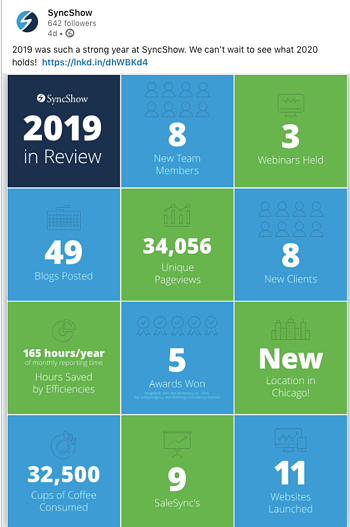 SS Year in Review LI Post