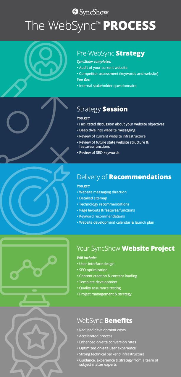 WebSync_Infographic_3-2 (1)