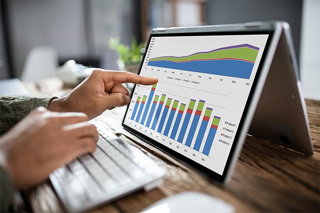 KPI Metrics and Goal Setting